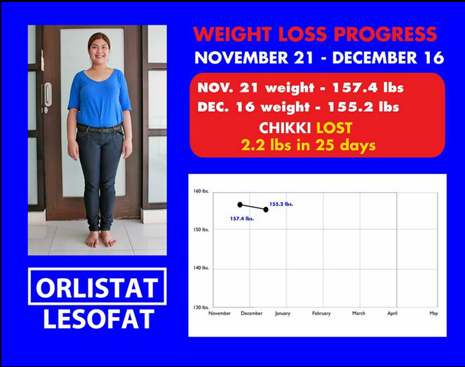 Orlistat Lesofat Chikki Boom-Boom Weight Loss 01