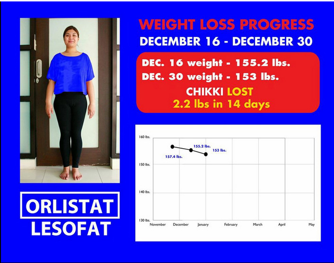 Orlistat Lesofat Chikki Boom-Boom Weight Loss 02