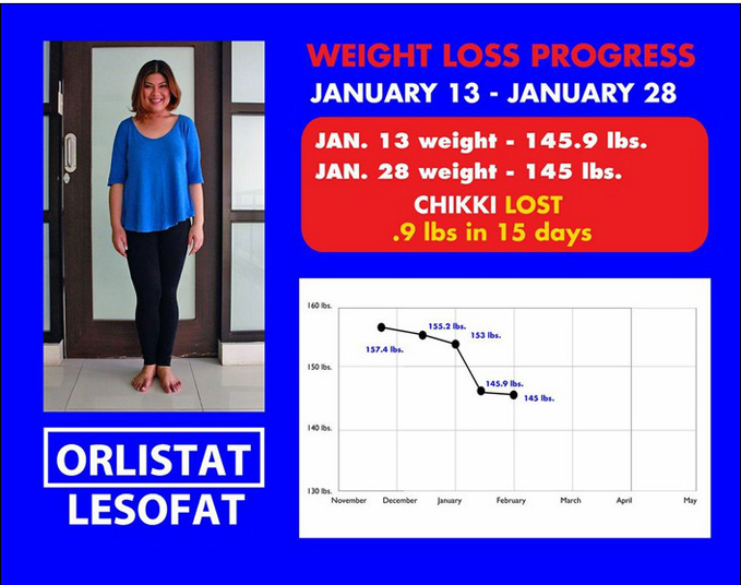 Orlistat Lesofat Chikki Boom-Boom Weight Loss 04