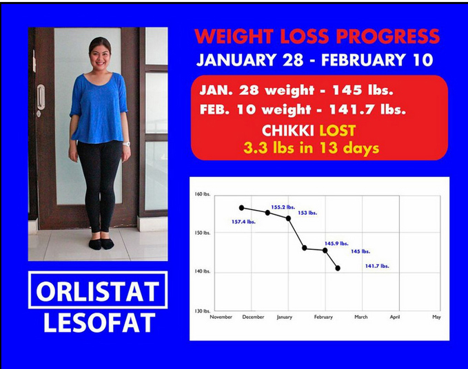 Orlistat Lesofat Chikki Boom-Boom Weight Loss 05