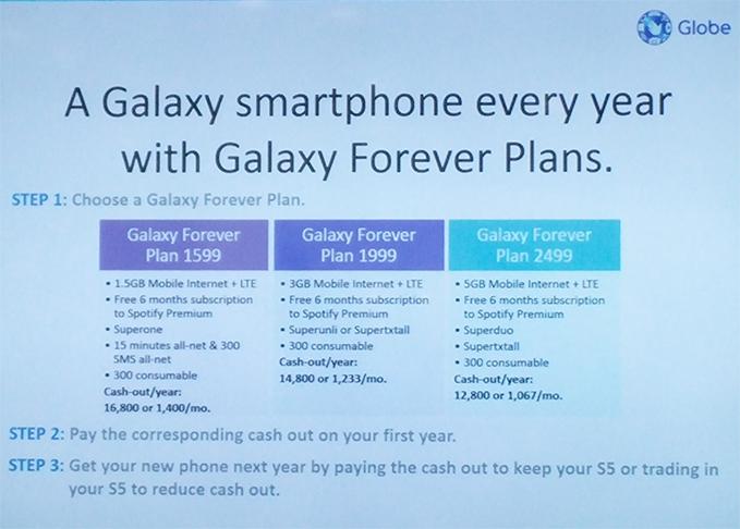 Globe Galaxy Forever Plan 01