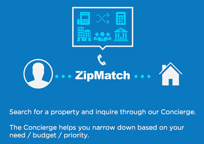 ZipMatch How It Works