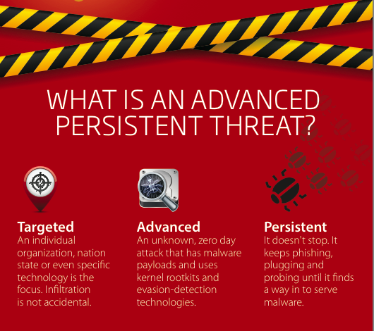 WatchGuard Technologies Reinvents Advanced Persistent ...