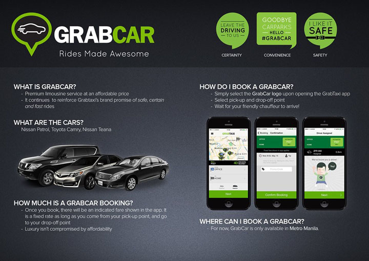 Grabcar Is Grabtaxi S Answer To Uber Swirlingovercoffee