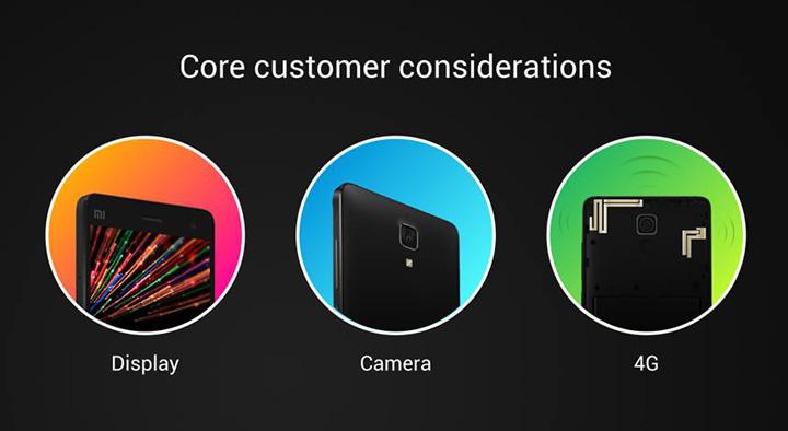 Xiaomi Mi 4 Considerations