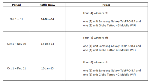 BPI Get That Gadget Globe Reloading Prizes