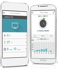 DLink Smart Energy Management