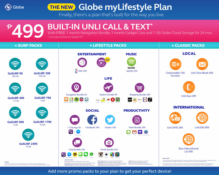 Globe myLifestyle Plan