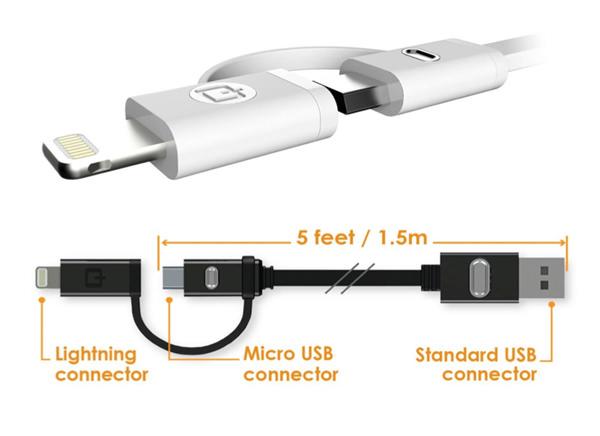 Chargerleash Sync-Smart-2-in-1 header