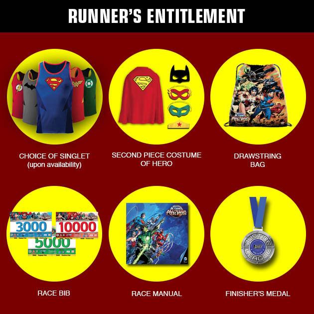 World of DC All-Star Fun Run