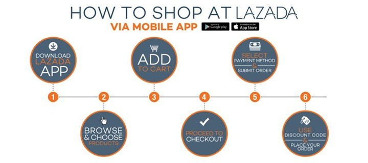 Shop Anything, Anytime, Anywhere with the Lazada Mobile App!