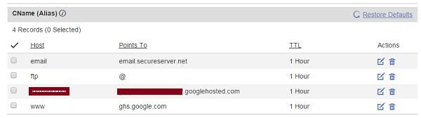 Attach blogger to domain6