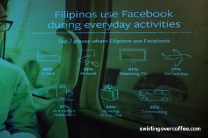 Digital Advertising, PurpleClick Philippines, Lianne Dehaye