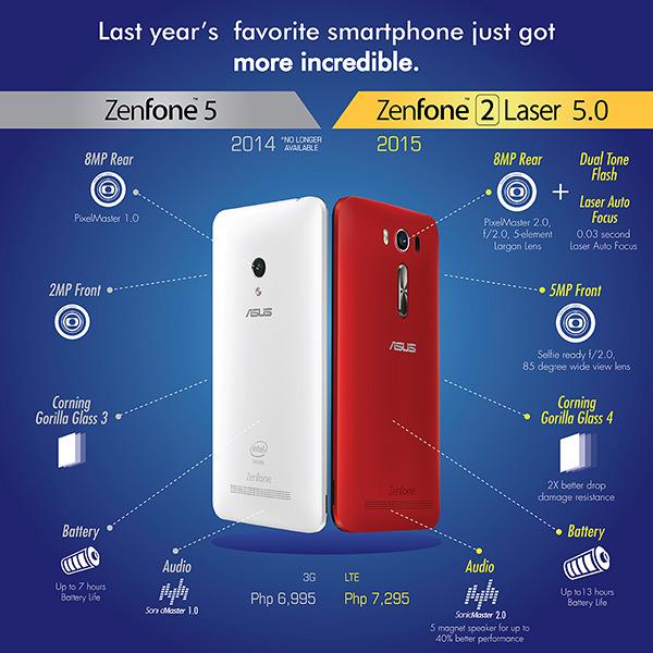 ASUS ZenFone 2 Laser, #OneDayofZen, ASUS ZenFone 2