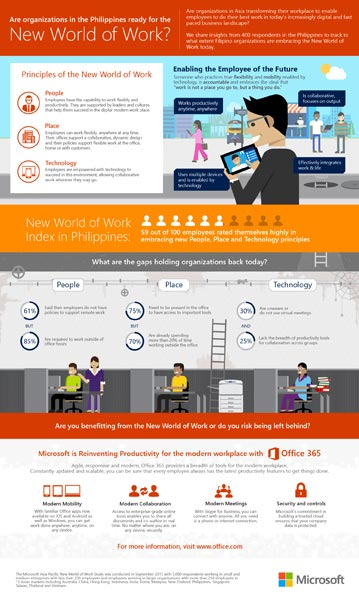 New-World-of-Work-Infographic