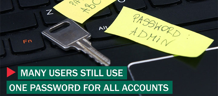 Many Users Still Use Only One Password for All Accounts, Kaspersky Lab Quiz Reveals