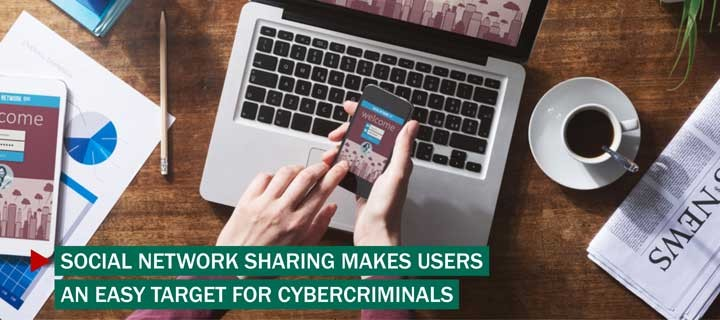 Social Network Sharing Makes Users an Easy Target for Cybercriminals