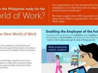 SMB Owners Need to Take Heed of Productivity Gaps