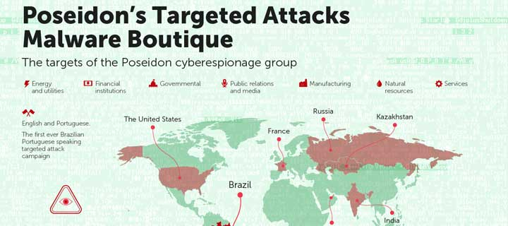 Kaspersky Lab Exposes the Poseidon Group: A Commercial Malware Boutique Operating on Land, Air and Sea