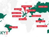 Dangerous Online Habits: The Geography of Cyber Savviness