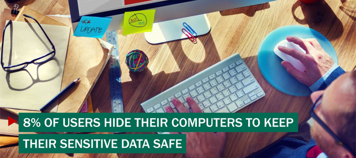 8% Of Users Hide Their Computers To Keep Their Sensitive Data Safe
