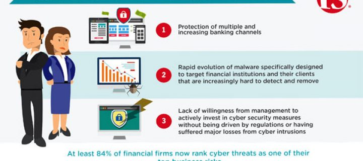 The Greatest Threat Today:  Is Your Bank Protected from Cyber Fraud?