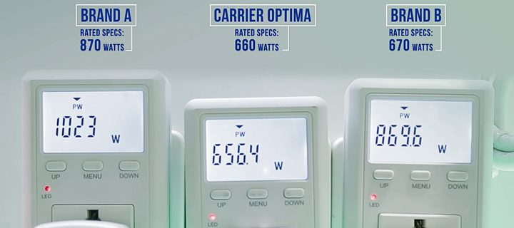 Get Maximum Comfort and Savings with the Carrier Optima High Wall