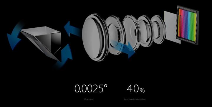 OPPO 5x Dual Camera