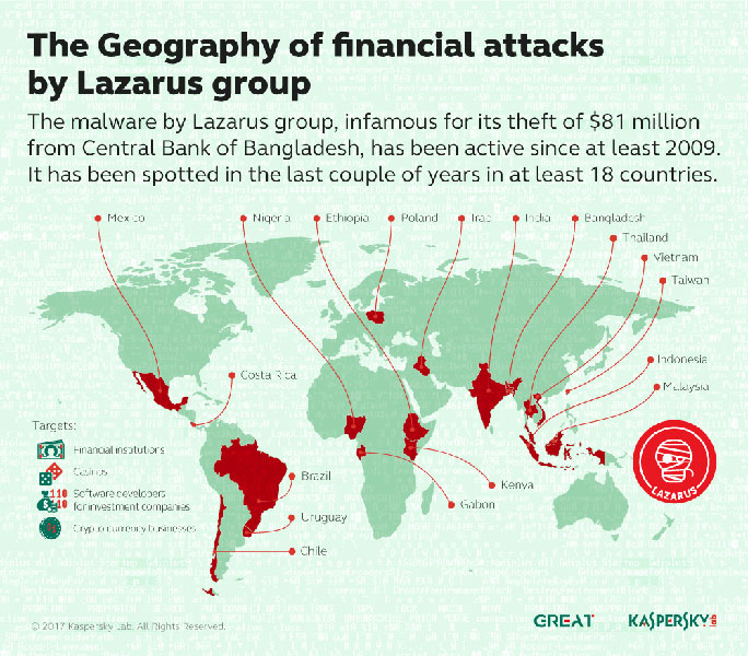 Kaspersky-Lab_Lazarus_Map_MAIN