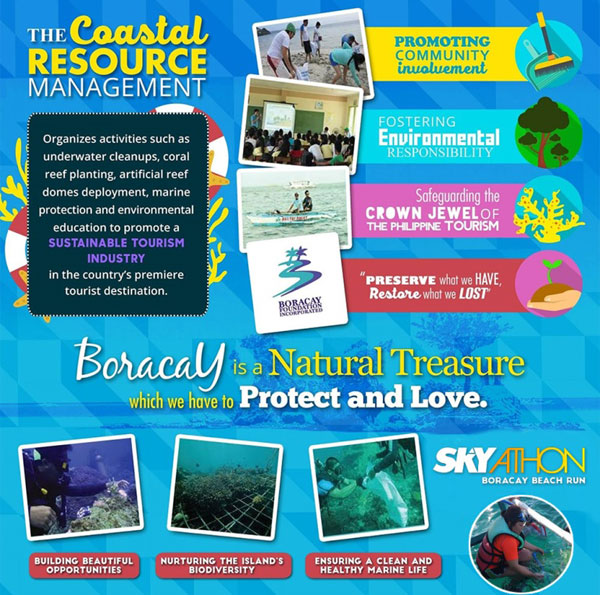 Skyathon-2017-The-Coastal-Resource-Management