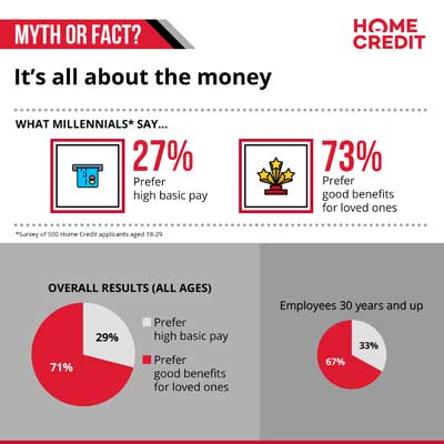 Home-Credit-HR-Survey-Results_2