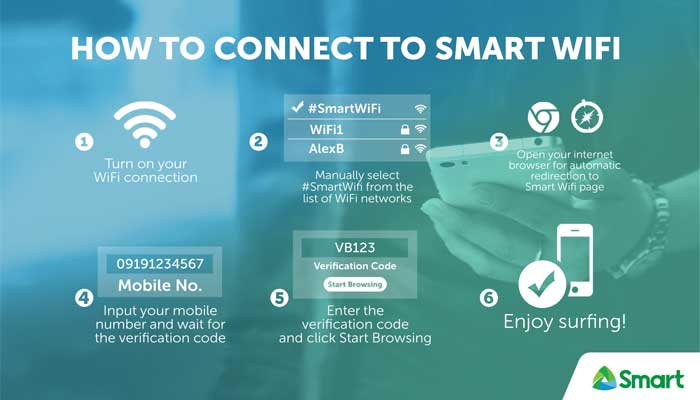How-to-Connect-Smart-Wifi-NAIA