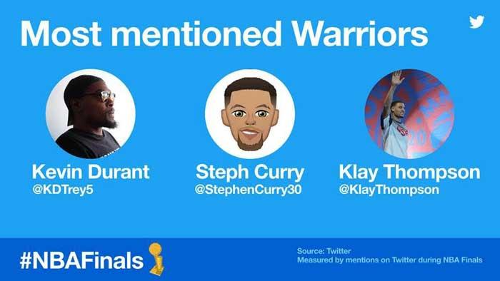 NBA-Finals-Twitter-1