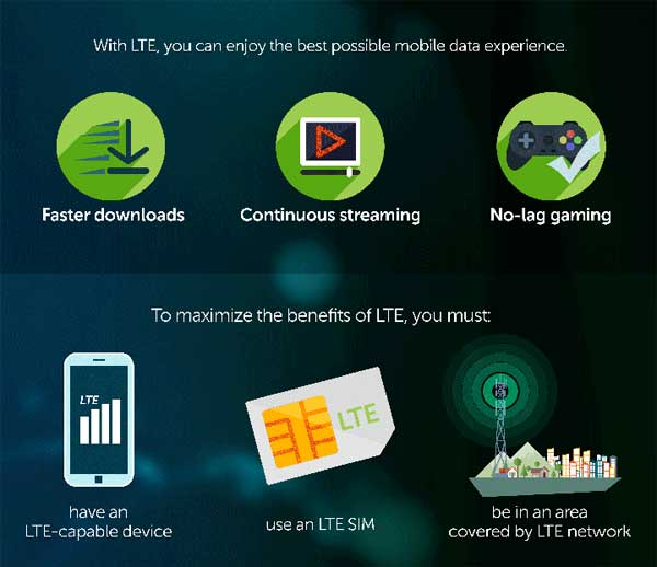 Smart-LTE-Level-Up-2