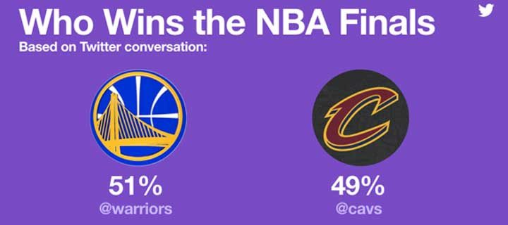 The #NBAFinals are Set to Tip Off on Twitter