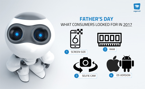 Father's Day Infographic1