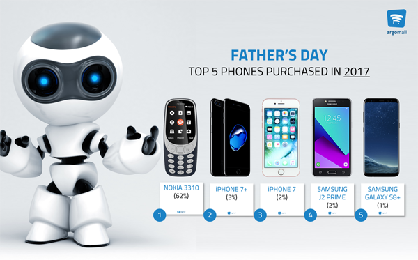 Father's Day Infographic2