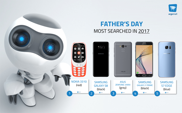 Father's Day Infographic4
