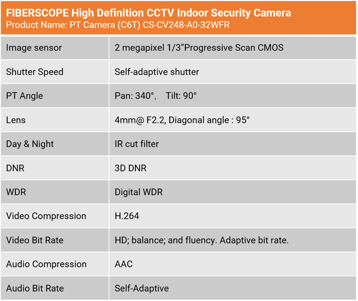 Fiberscope is a state-of-the-art high definition indoor CCTV security camera that allows you to monitor spaces that matter to you wherever you are.