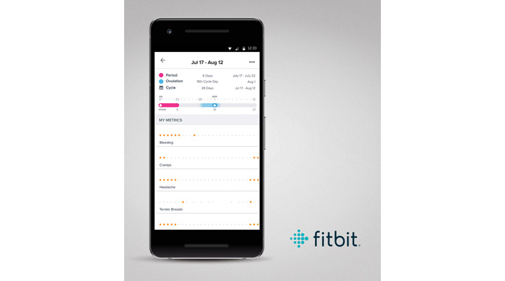 Fitbit_App_Android PR_Female_Health_AnalysisDetail