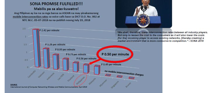 Lower Interconnection rates for telcos delivered as promised in SONA