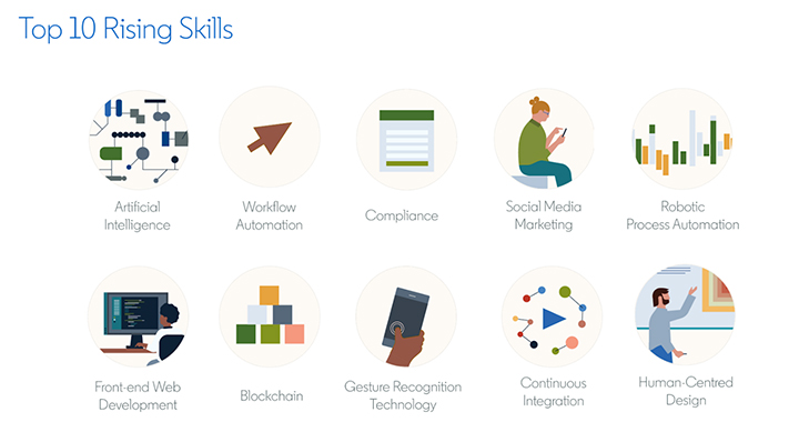 Rising skills signal tech transformation in industries in the Philippines: LinkedIn study