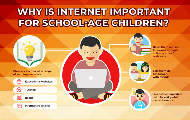 Parent's Guide: How Internet helps your Children excel in school?