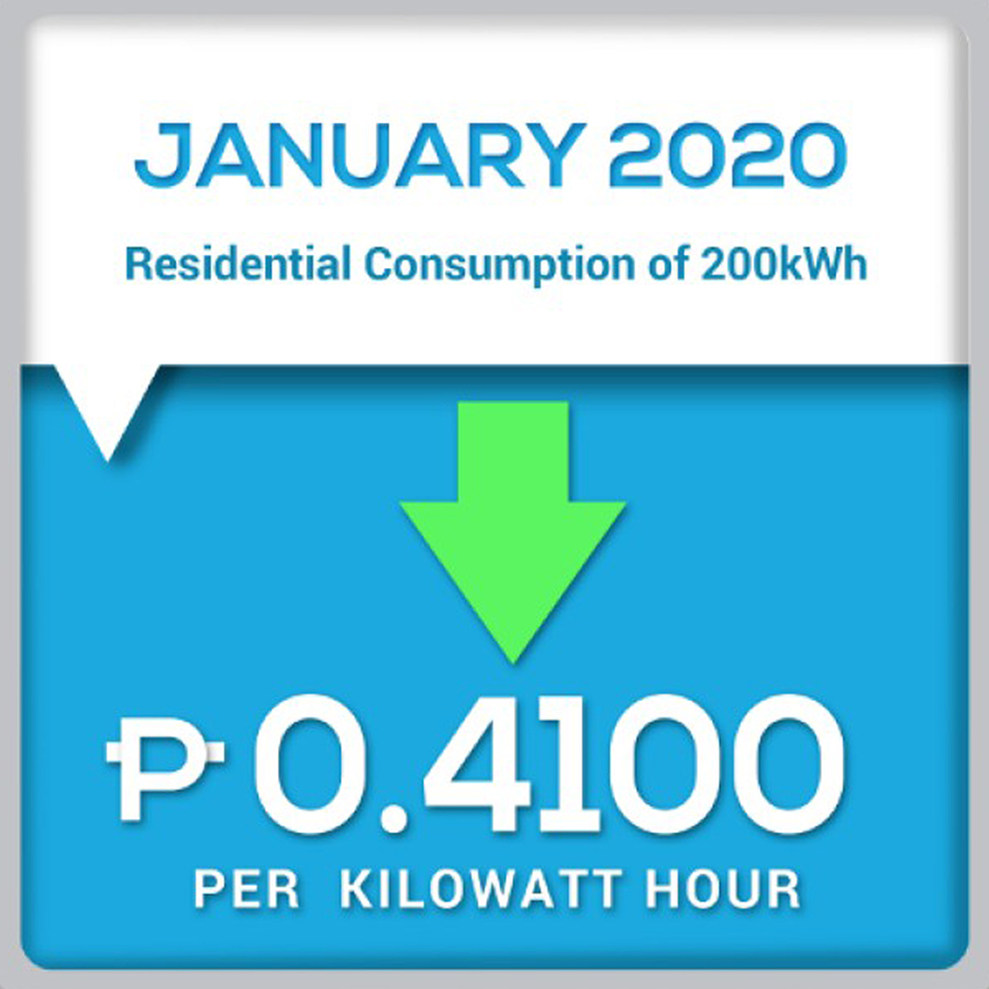 Meralco Rates Down to Start of 2020