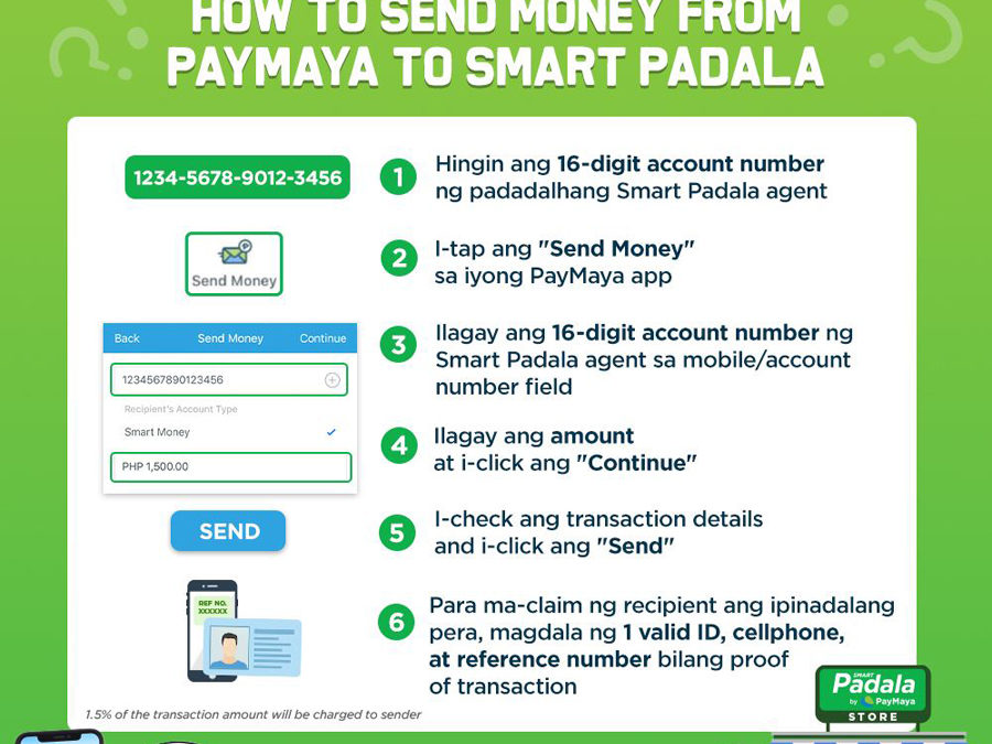 Here's How You Can Send Money to the Province From Your Paymaya Account to Smart Padala During the Quarantine