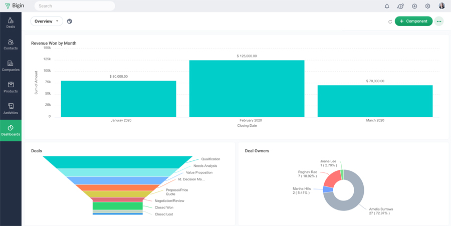 Zoho Announces Bigin: New Pipeline-Centric CRM Solution Built and Priced Specifically to Help Small Businesses