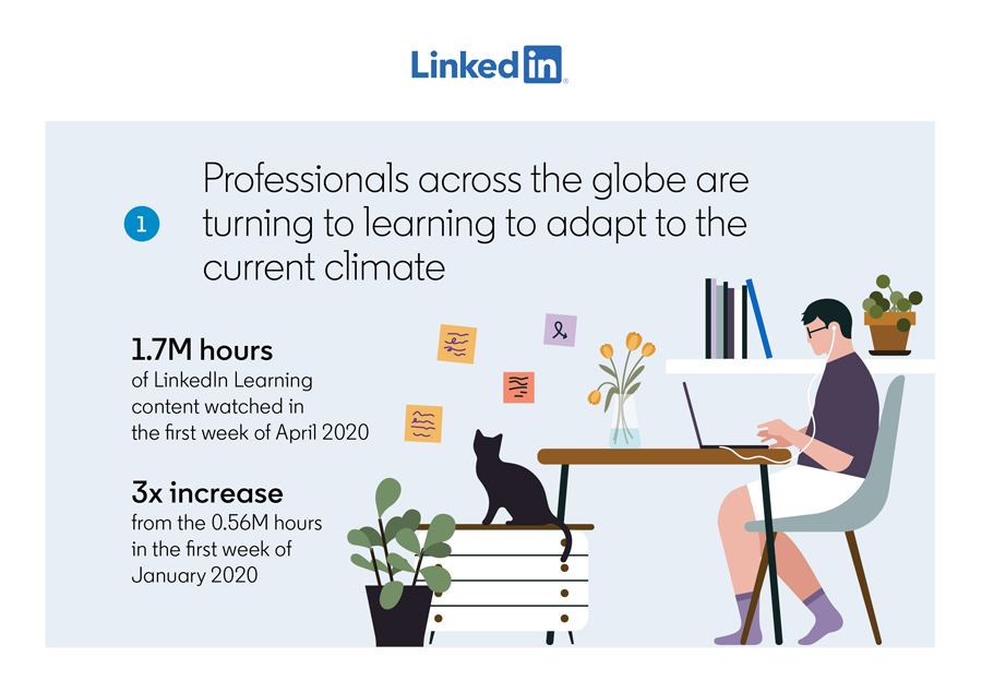 LinkedIn Insights on Skills & Learning Amid COVID-19 Pandemic