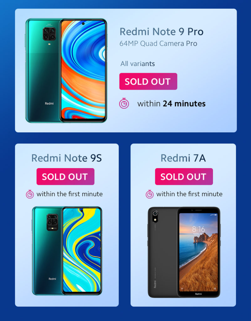 Xiaomi Crowned the Fastest Selling Brand on Lazada in the Philippines