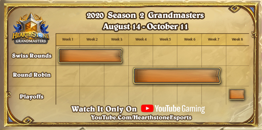 Hearthstone Grandmasters Returns For Season 2 on August 14!