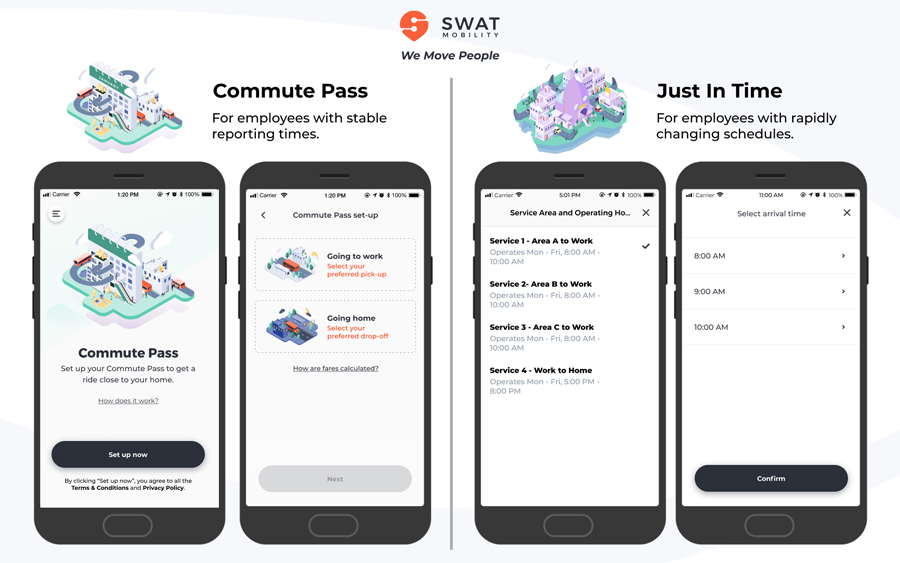 Public Transport Is Not Enough: MECQ Signals the Need for More Reliable Options, SWAT Mobility Shows the Way